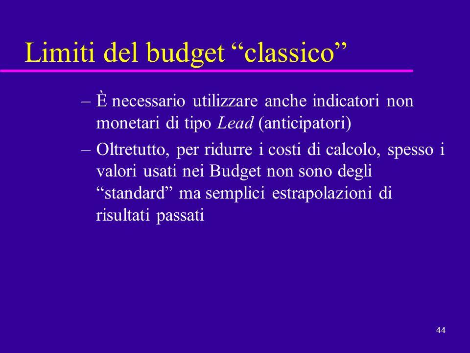 44 Limiti del budget classico –È necessario utilizzare anche indicatori non monetari di tipo Lead (anticipatori) –Oltretutto, per ridurre i costi di c
