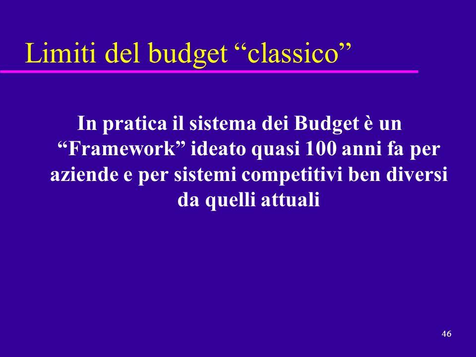 46 Limiti del budget classico In pratica il sistema dei Budget è un Framework ideato quasi 100 anni fa per aziende e per sistemi competitivi ben diver
