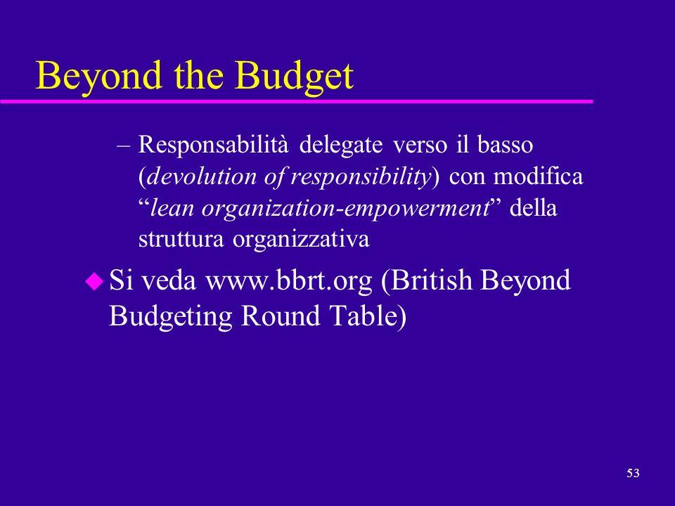 53 Beyond the Budget –Responsabilità delegate verso il basso (devolution of responsibility) con modificalean organization-empowerment della struttura