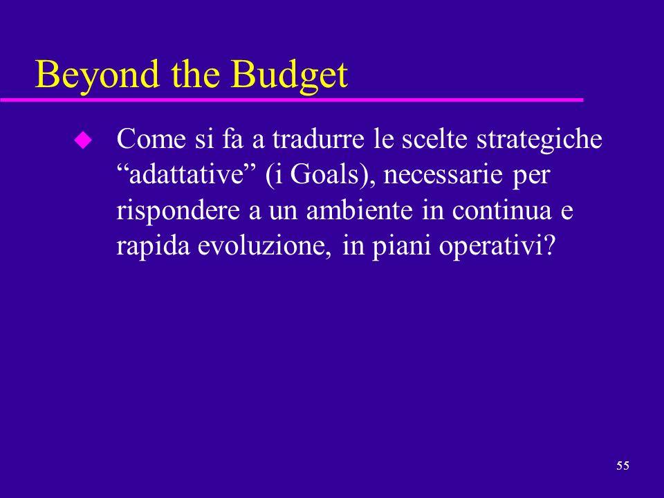 55 Beyond the Budget u Come si fa a tradurre le scelte strategiche adattative (i Goals), necessarie per rispondere a un ambiente in continua e rapida