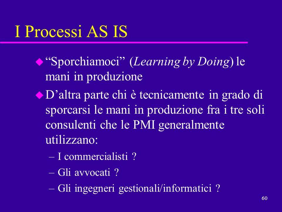 60 I Processi AS IS u Sporchiamoci (Learning by Doing) le mani in produzione u Daltra parte chi è tecnicamente in grado di sporcarsi le mani in produz