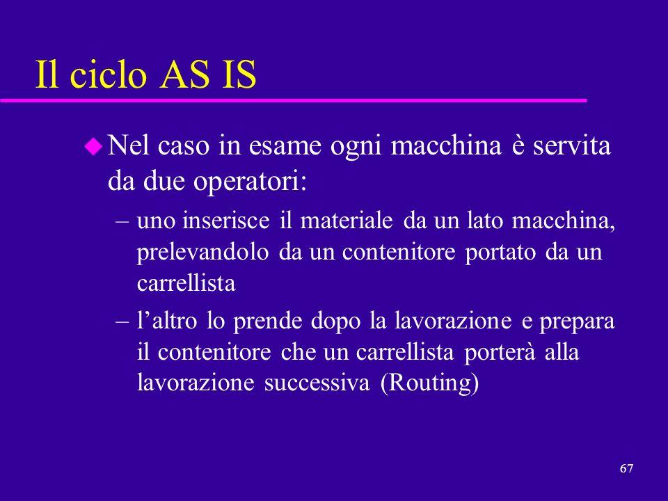 67 Il ciclo AS IS u Nel caso in esame ogni macchina è servita da due operatori: –uno inserisce il materiale da un lato macchina, prelevandolo da un co