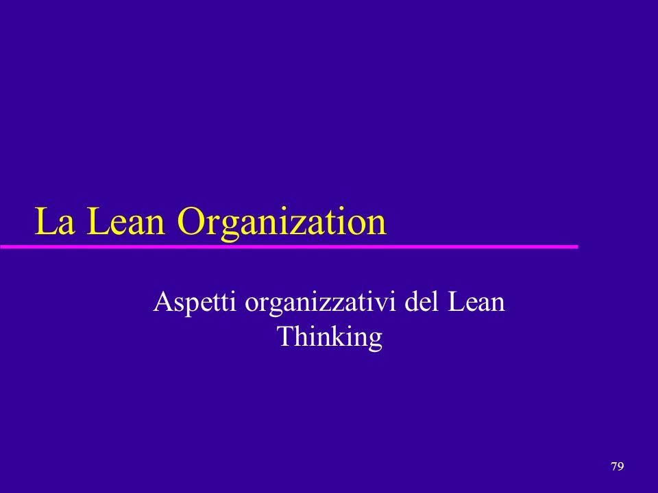 79 La Lean Organization Aspetti organizzativi del Lean Thinking