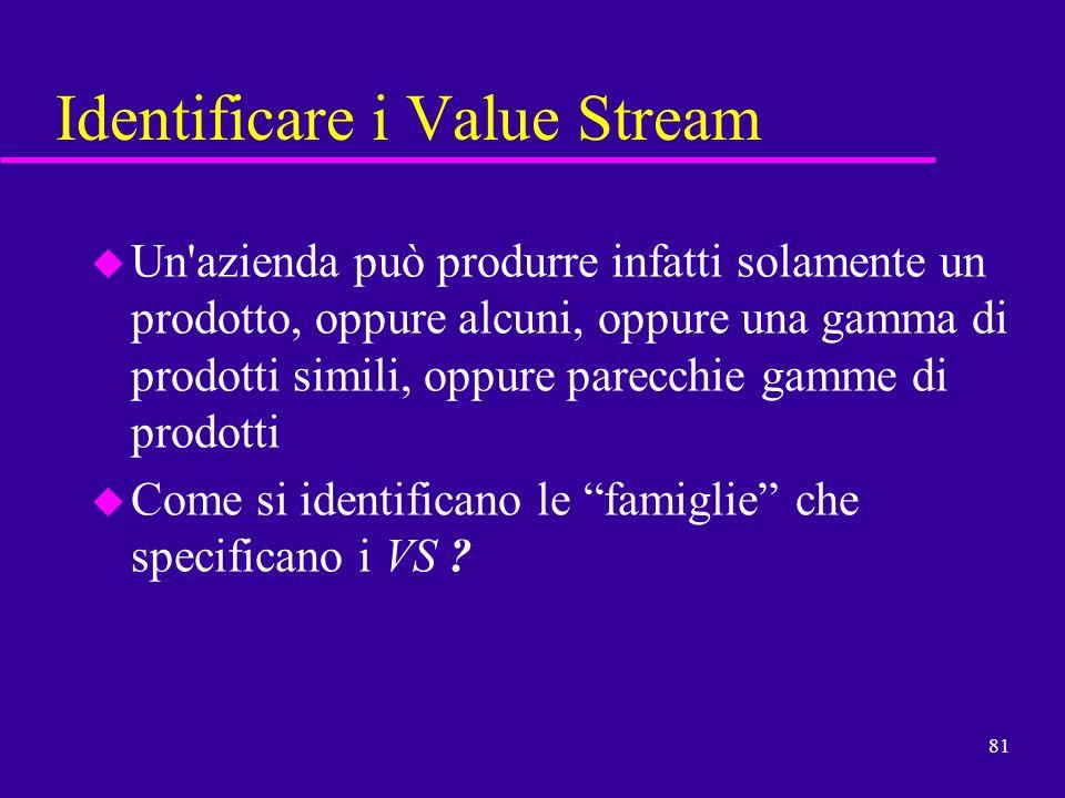 81 Identificare i Value Stream u Un'azienda può produrre infatti solamente un prodotto, oppure alcuni, oppure una gamma di prodotti simili, oppure par