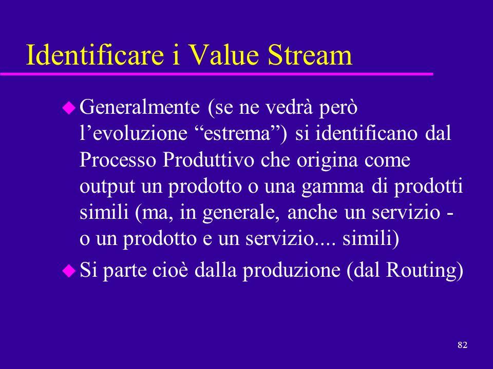 82 Identificare i Value Stream u Generalmente (se ne vedrà però levoluzione estrema) si identificano dal Processo Produttivo che origina come output u