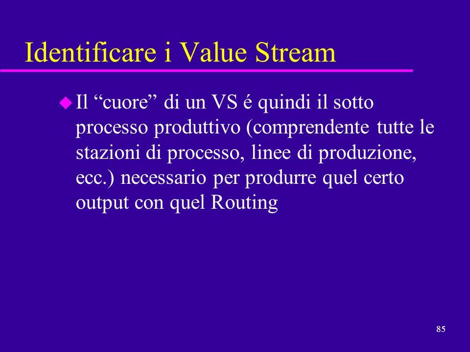 85 Identificare i Value Stream u Il cuore di un VS é quindi il sotto processo produttivo (comprendente tutte le stazioni di processo, linee di produzi