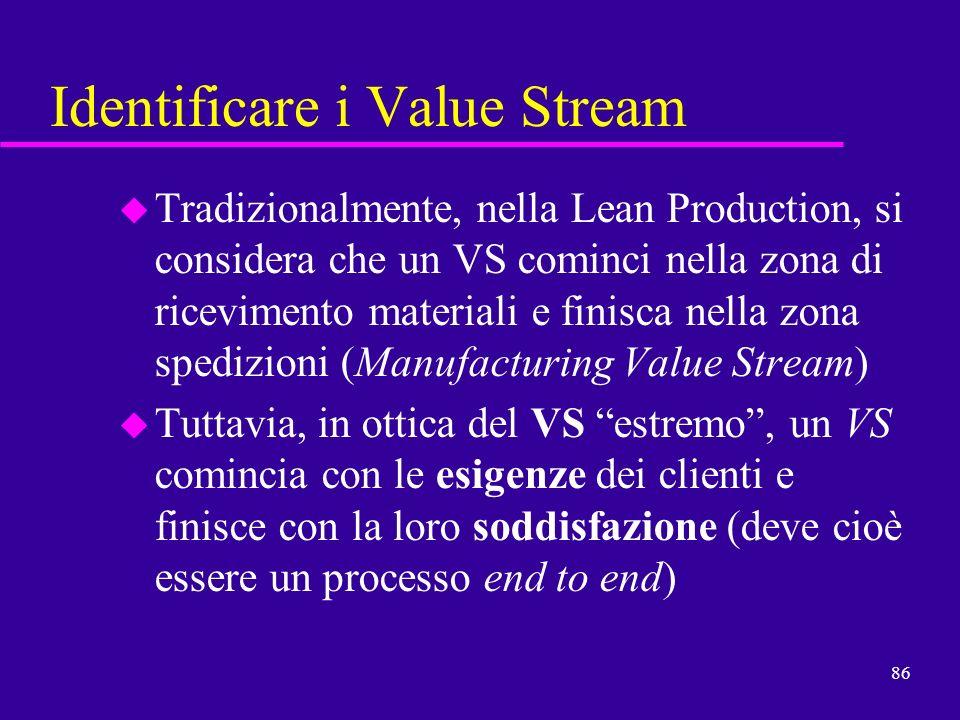 86 Identificare i Value Stream u Tradizionalmente, nella Lean Production, si considera che un VS cominci nella zona di ricevimento materiali e finisca