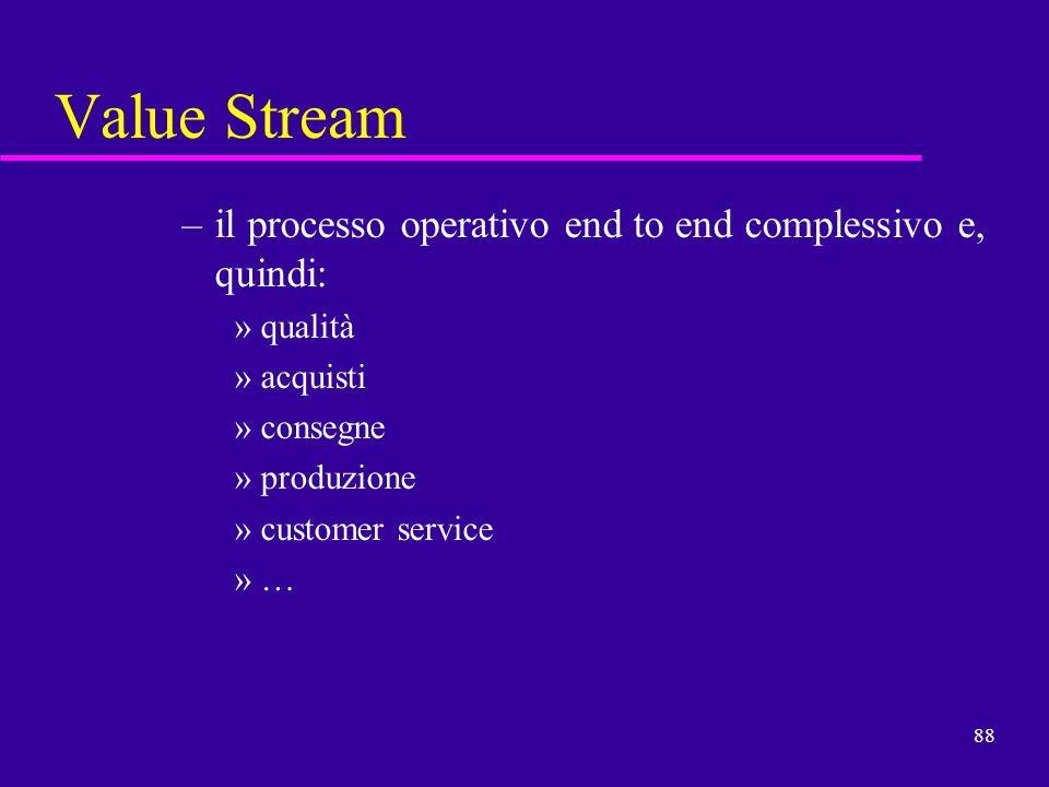 88 Value Stream –il processo operativo end to end complessivo e, quindi: »qualità »acquisti »consegne »produzione »customer service »…»…