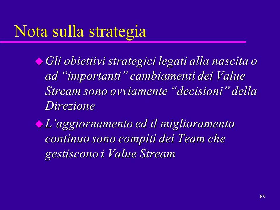 89 Nota sulla strategia u Gli obiettivi strategici legati alla nascita o ad importanti cambiamenti dei Value Stream sono ovviamente decisioni della Di
