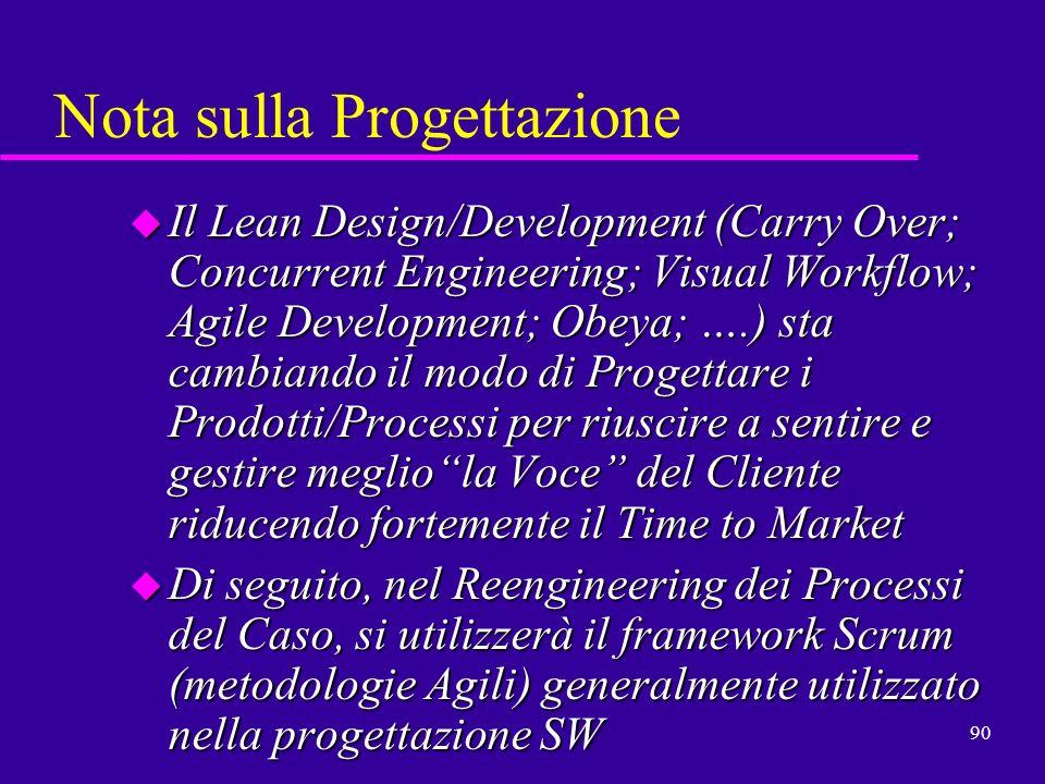 90 Nota sulla Progettazione u Il Lean Design/Development (Carry Over; Concurrent Engineering; Visual Workflow; Agile Development; Obeya; ….) sta cambi