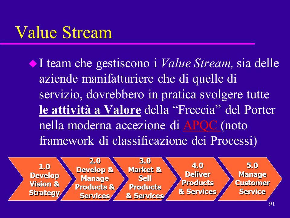 91 Value Stream u I team che gestiscono i Value Stream, sia delle aziende manifatturiere che di quelle di servizio, dovrebbero in pratica svolgere tut