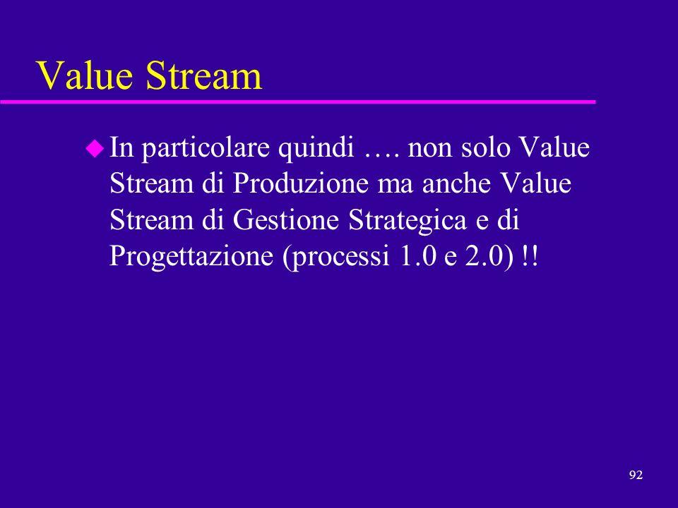 92 Value Stream u In particolare quindi …. non solo Value Stream di Produzione ma anche Value Stream di Gestione Strategica e di Progettazione (proces