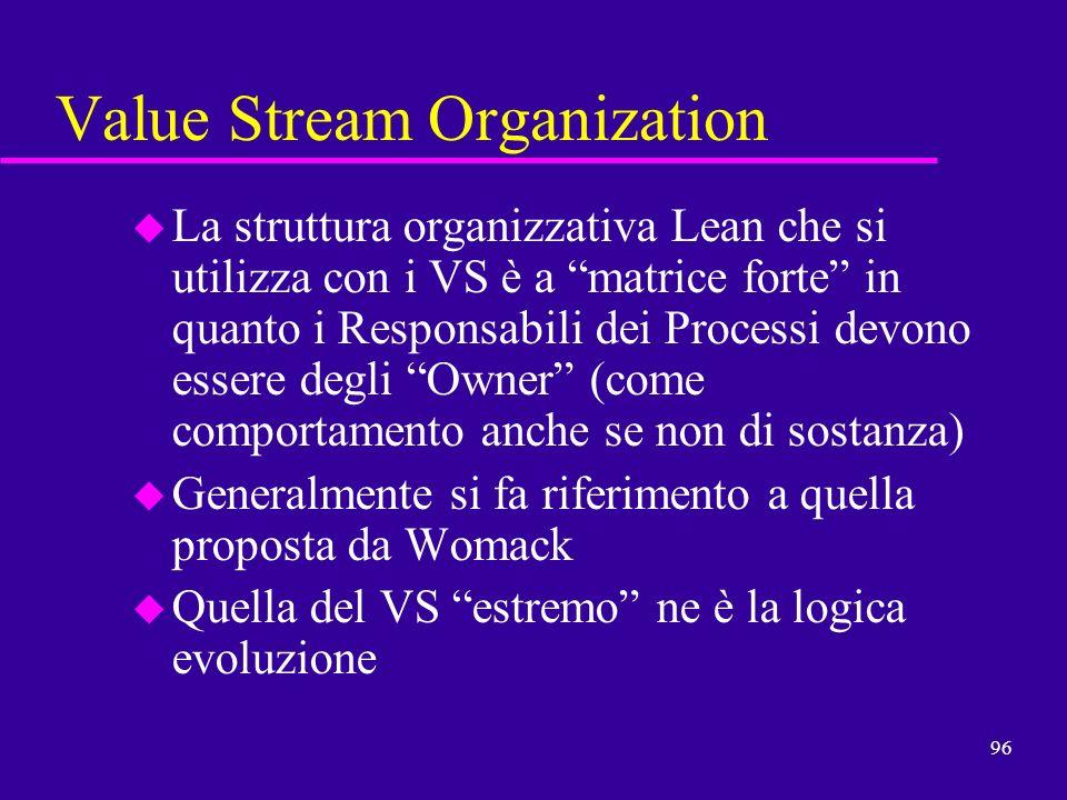 96 Value Stream Organization u La struttura organizzativa Lean che si utilizza con i VS è a matrice forte in quanto i Responsabili dei Processi devono