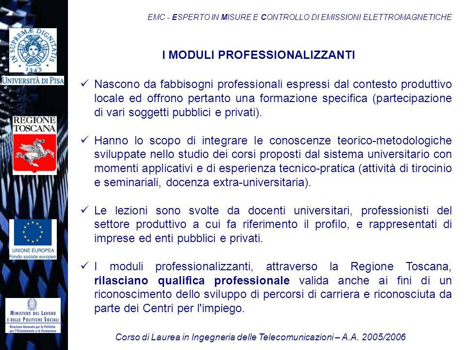 Corso di Laurea in Ingegneria delle Telecomunicazioni – A.A. 2005/2006 EMC - ESPERTO IN MISURE E CONTROLLO DI EMISSIONI ELETTROMAGNETICHE Nascono da f