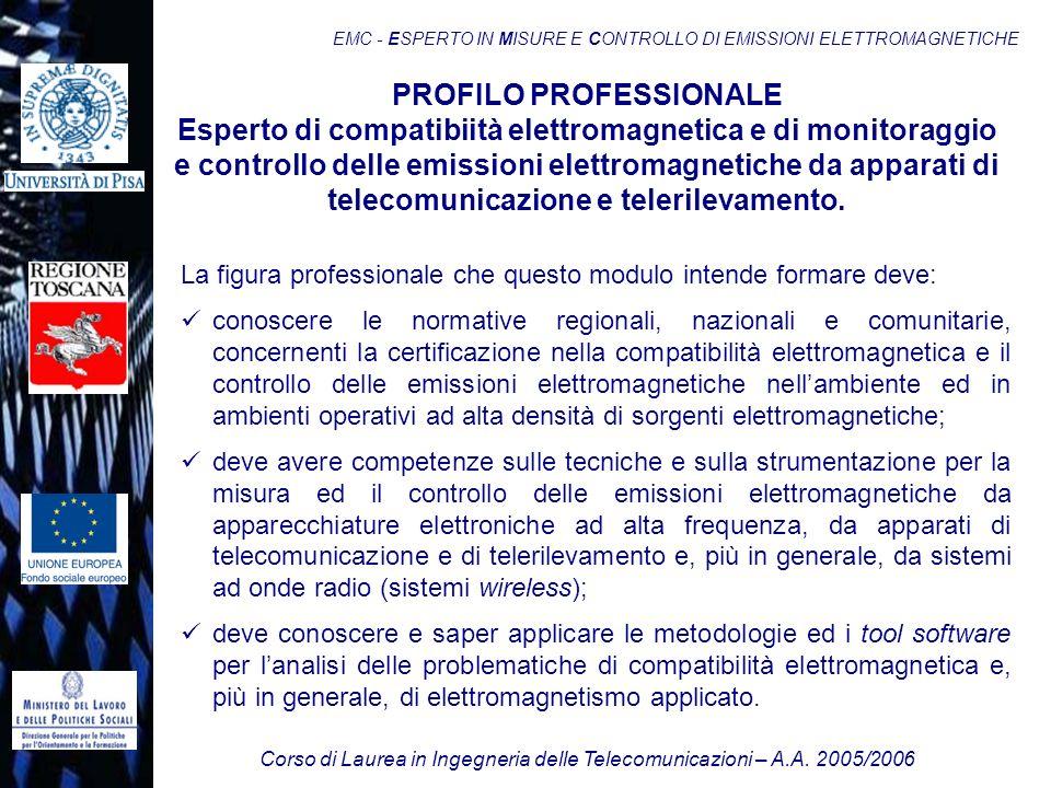 Corso di Laurea in Ingegneria delle Telecomunicazioni – A.A. 2005/2006 EMC - ESPERTO IN MISURE E CONTROLLO DI EMISSIONI ELETTROMAGNETICHE PROFILO PROF
