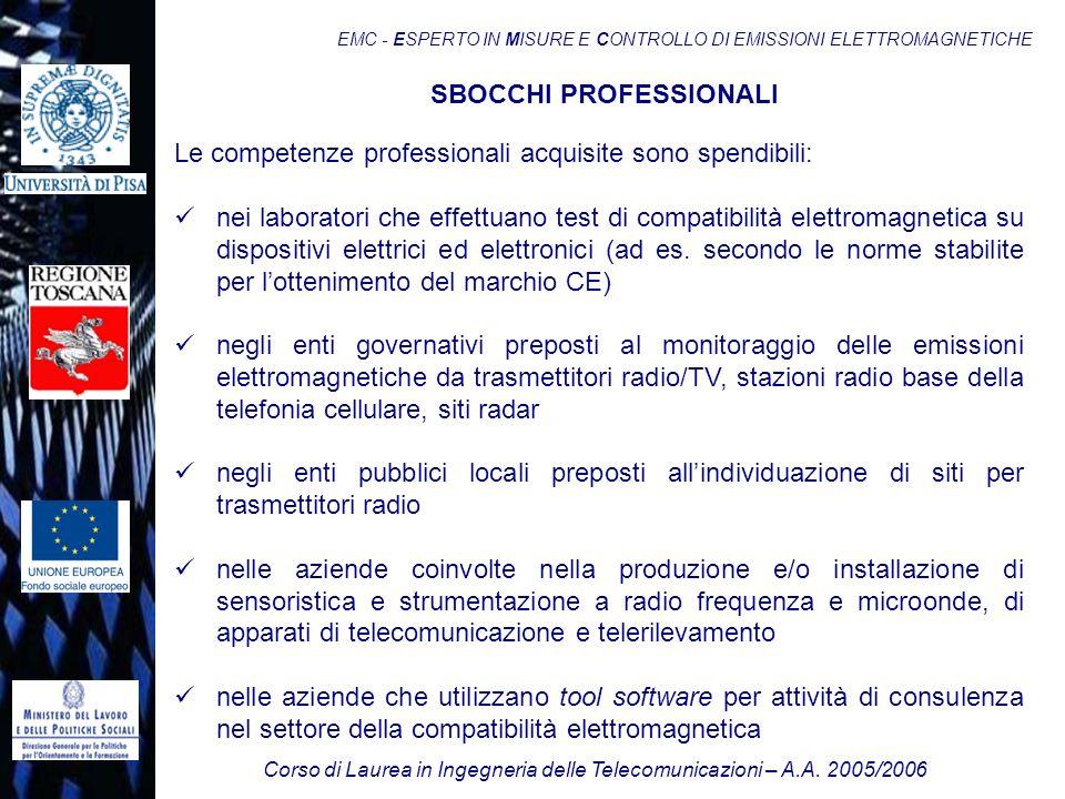 Corso di Laurea in Ingegneria delle Telecomunicazioni – A.A. 2005/2006 EMC - ESPERTO IN MISURE E CONTROLLO DI EMISSIONI ELETTROMAGNETICHE Le competenz