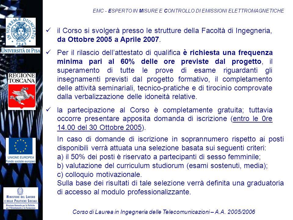 Corso di Laurea in Ingegneria delle Telecomunicazioni – A.A. 2005/2006 EMC - ESPERTO IN MISURE E CONTROLLO DI EMISSIONI ELETTROMAGNETICHE il Corso si