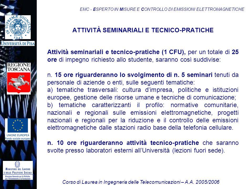 Corso di Laurea in Ingegneria delle Telecomunicazioni – A.A. 2005/2006 EMC - ESPERTO IN MISURE E CONTROLLO DI EMISSIONI ELETTROMAGNETICHE Attività sem