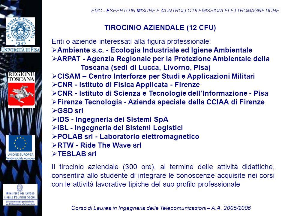 Corso di Laurea in Ingegneria delle Telecomunicazioni – A.A. 2005/2006 EMC - ESPERTO IN MISURE E CONTROLLO DI EMISSIONI ELETTROMAGNETICHE Enti o azien