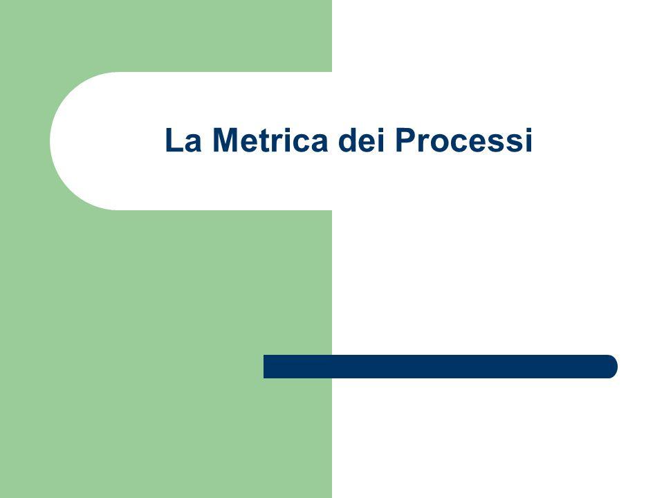 La Metrica dei Processi
