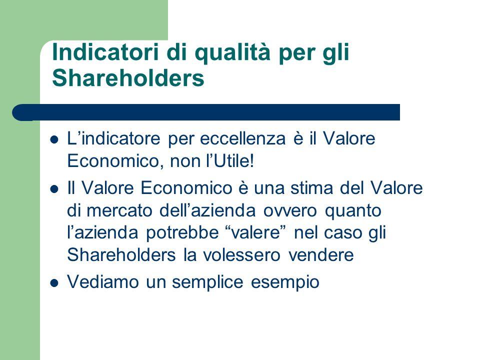 Indicatori di qualità per gli Shareholders Lindicatore per eccellenza è il Valore Economico, non lUtile! Il Valore Economico è una stima del Valore di