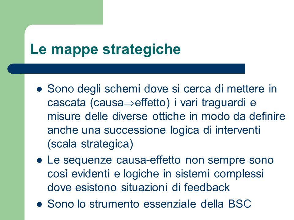 Le mappe strategiche Sono degli schemi dove si cerca di mettere in cascata (causa effetto) i vari traguardi e misure delle diverse ottiche in modo da