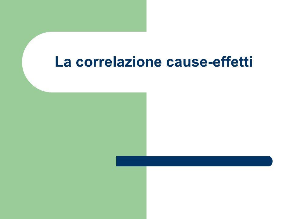 La correlazione cause-effetti