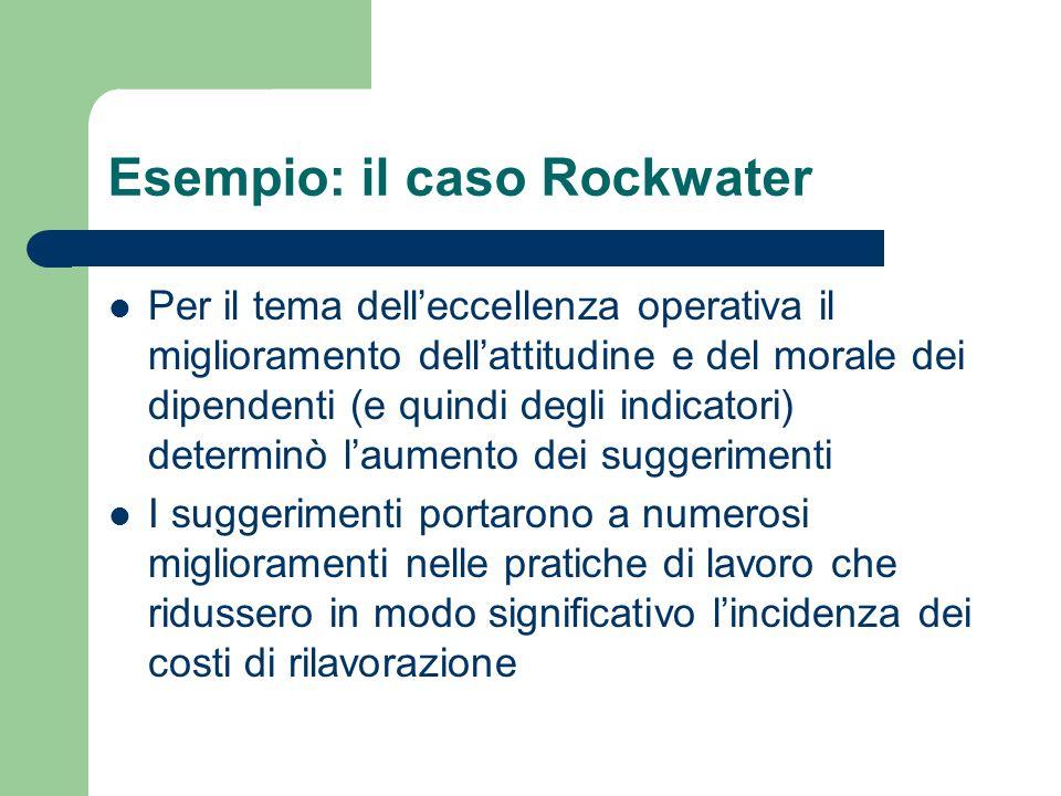 Esempio: il caso Rockwater Per il tema delleccellenza operativa il miglioramento dellattitudine e del morale dei dipendenti (e quindi degli indicatori