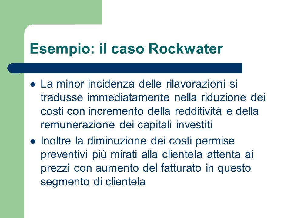 Esempio: il caso Rockwater La minor incidenza delle rilavorazioni si tradusse immediatamente nella riduzione dei costi con incremento della redditivit