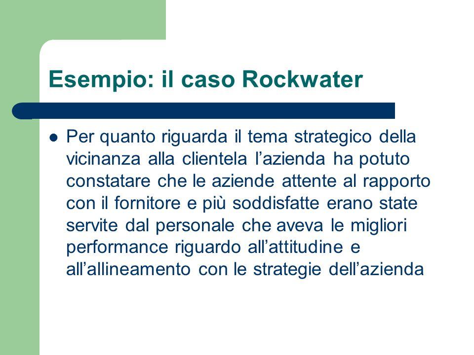 Esempio: il caso Rockwater Per quanto riguarda il tema strategico della vicinanza alla clientela lazienda ha potuto constatare che le aziende attente