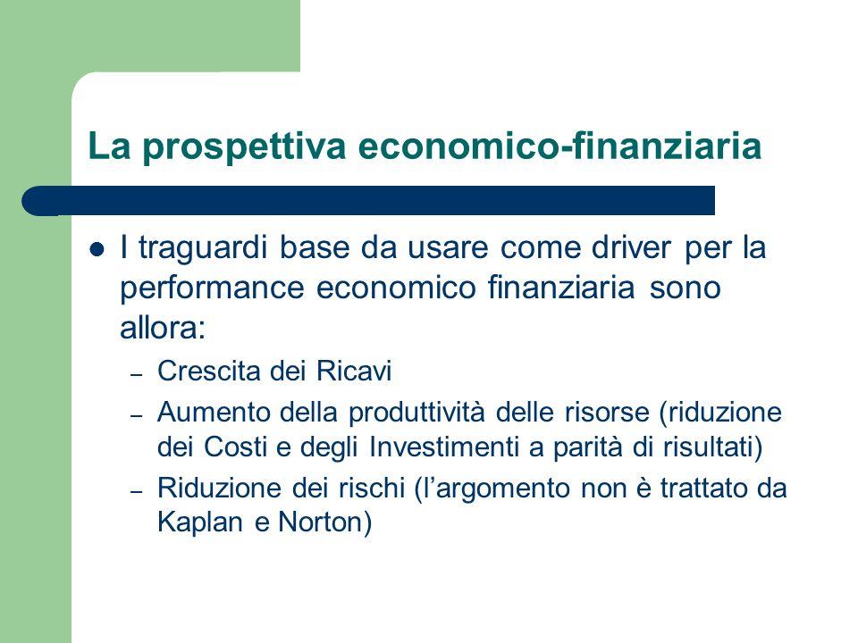 La prospettiva economico-finanziaria I traguardi base da usare come driver per la performance economico finanziaria sono allora: – Crescita dei Ricavi