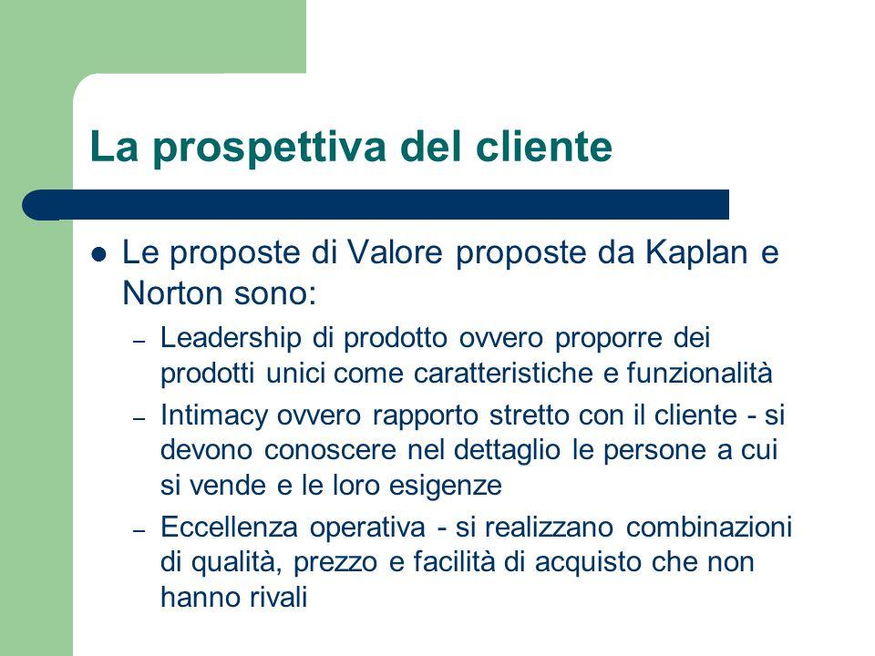 La prospettiva del cliente Le proposte di Valore proposte da Kaplan e Norton sono: – Leadership di prodotto ovvero proporre dei prodotti unici come ca