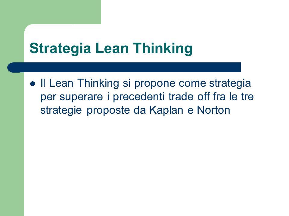 Strategia Lean Thinking Il Lean Thinking si propone come strategia per superare i precedenti trade off fra le tre strategie proposte da Kaplan e Norto