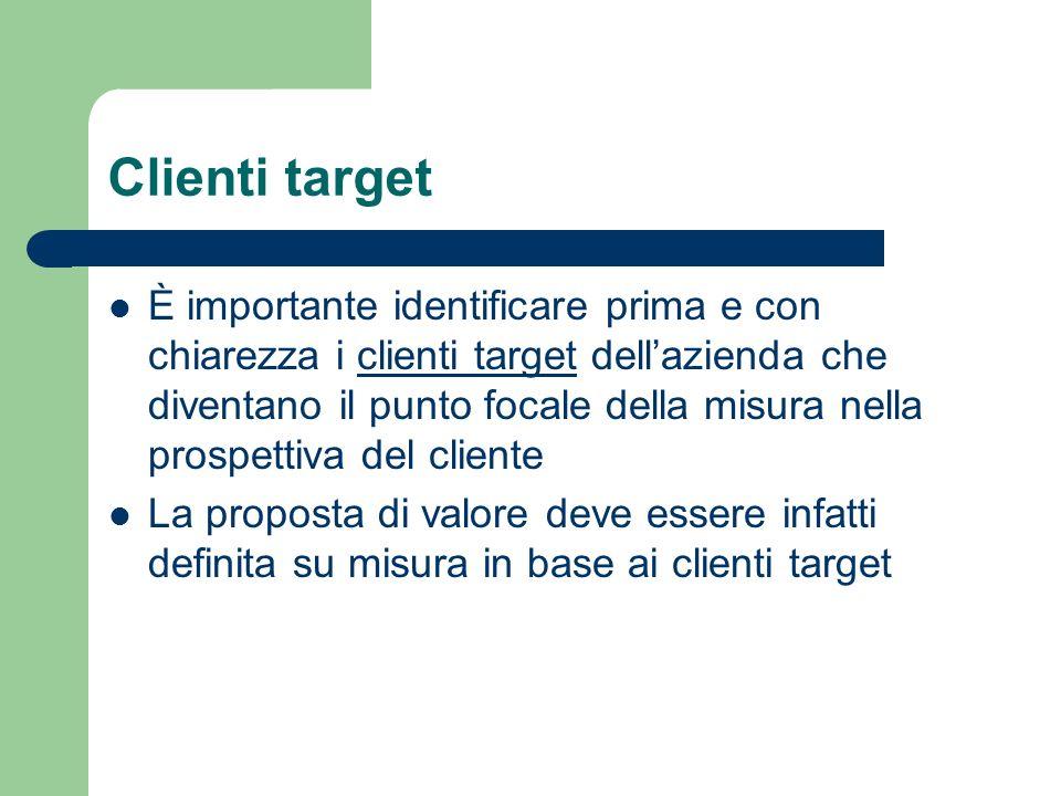 Clienti target È importante identificare prima e con chiarezza i clienti target dellazienda che diventano il punto focale della misura nella prospetti