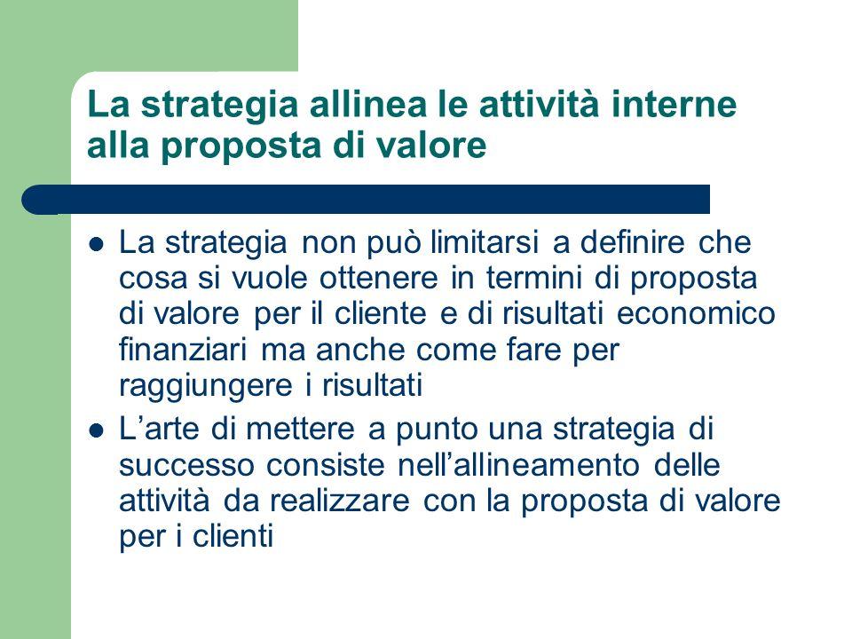 La strategia allinea le attività interne alla proposta di valore La strategia non può limitarsi a definire che cosa si vuole ottenere in termini di pr