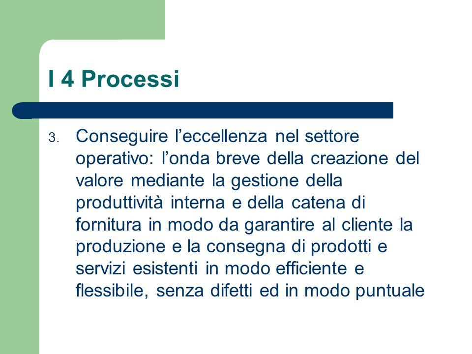 I 4 Processi 3. Conseguire leccellenza nel settore operativo: londa breve della creazione del valore mediante la gestione della produttività interna e