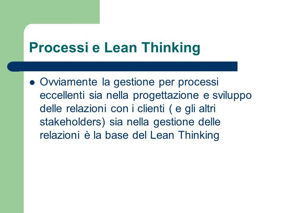 Processi e Lean Thinking Ovviamente la gestione per processi eccellenti sia nella progettazione e sviluppo delle relazioni con i clienti ( e gli altri