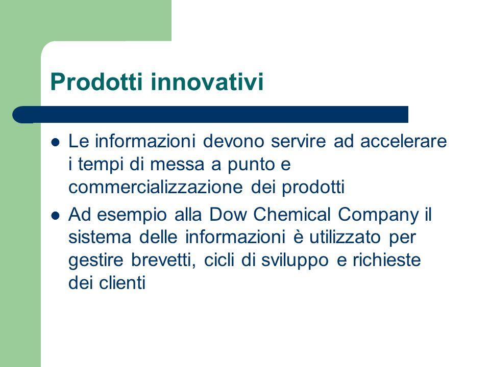 Prodotti innovativi Le informazioni devono servire ad accelerare i tempi di messa a punto e commercializzazione dei prodotti Ad esempio alla Dow Chemi