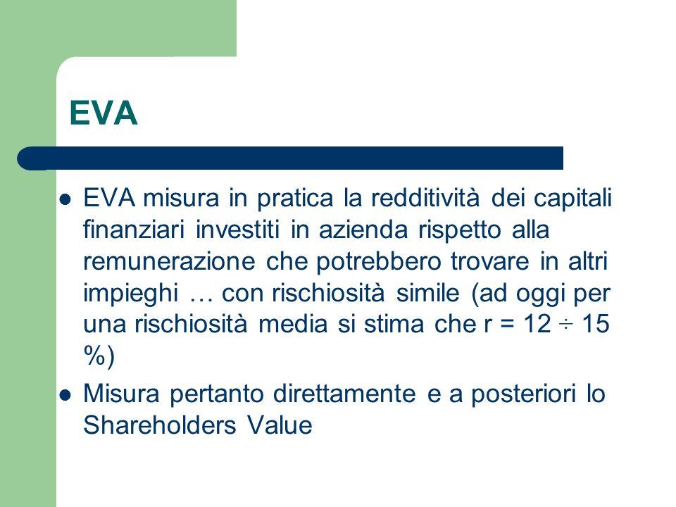EVA EVA misura in pratica la redditività dei capitali finanziari investiti in azienda rispetto alla remunerazione che potrebbero trovare in altri impi