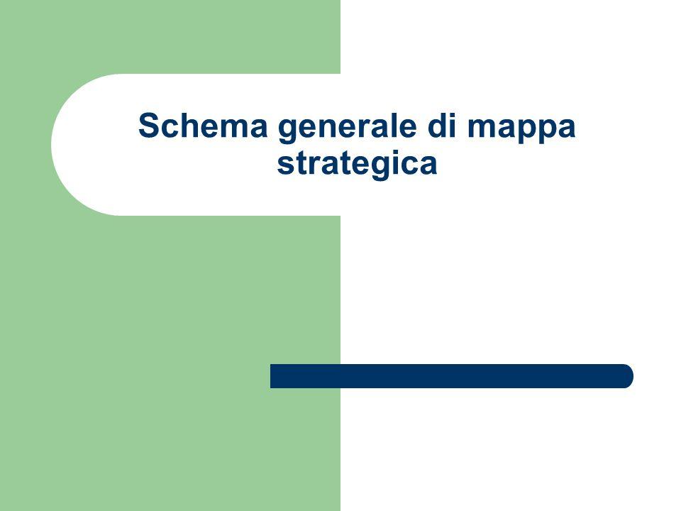 Schema generale di mappa strategica