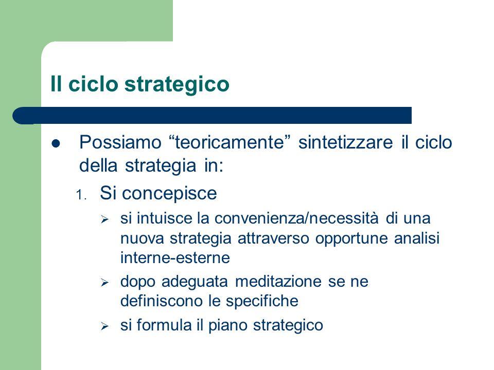 Il ciclo strategico Possiamo teoricamente sintetizzare il ciclo della strategia in: 1. Si concepisce si intuisce la convenienza/necessità di una nuova