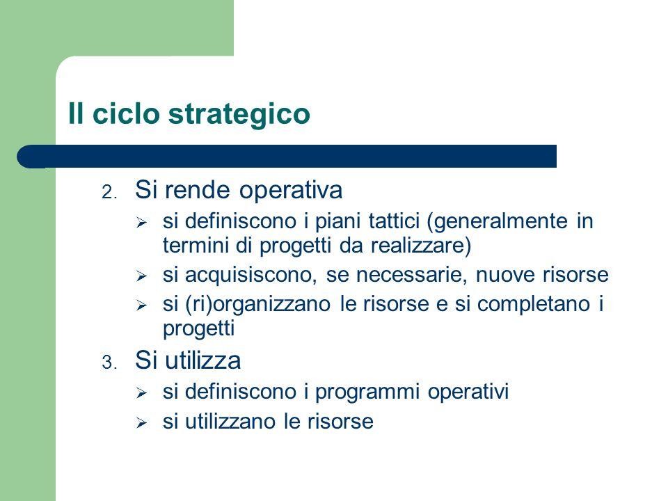 Il ciclo strategico 2. Si rende operativa si definiscono i piani tattici (generalmente in termini di progetti da realizzare) si acquisiscono, se neces