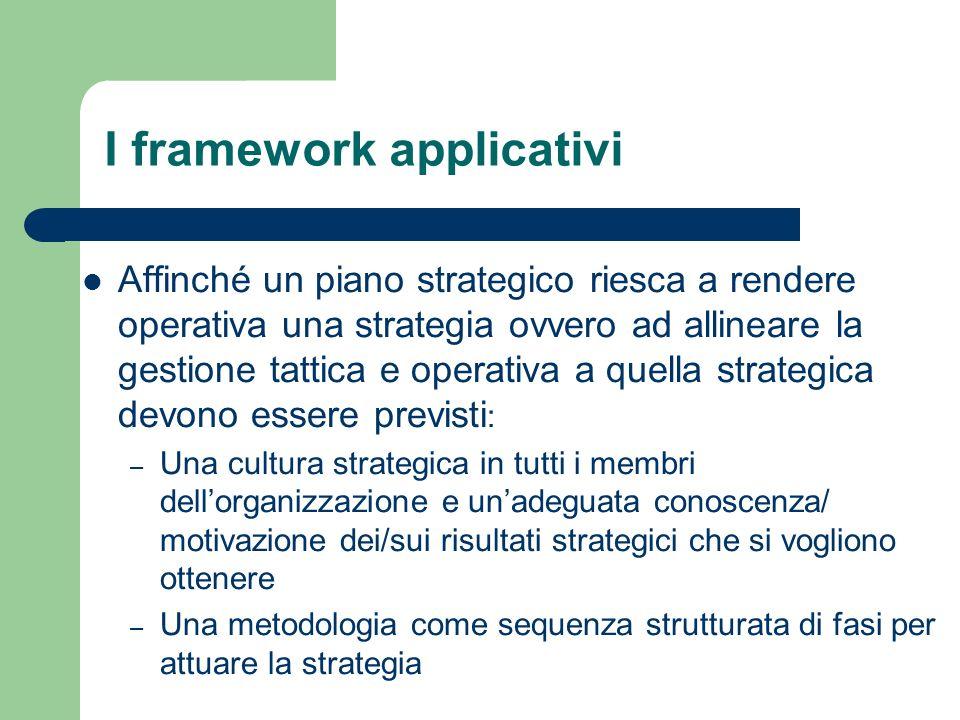 Affinché un piano strategico riesca a rendere operativa una strategia ovvero ad allineare la gestione tattica e operativa a quella strategica devono e