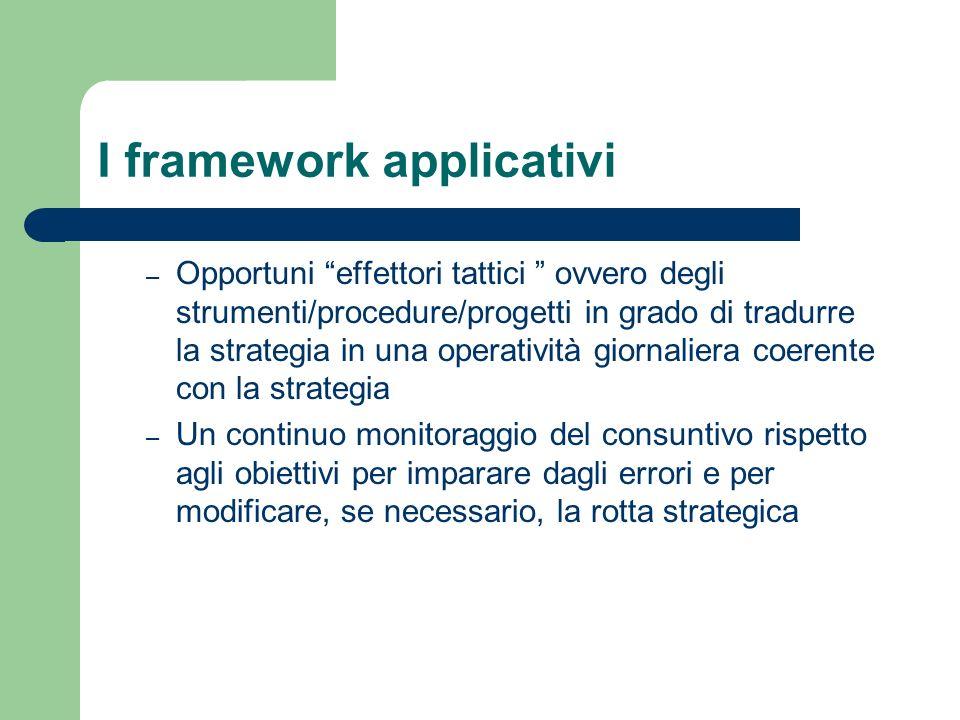 – Opportuni effettori tattici ovvero degli strumenti/procedure/progetti in grado di tradurre la strategia in una operatività giornaliera coerente con