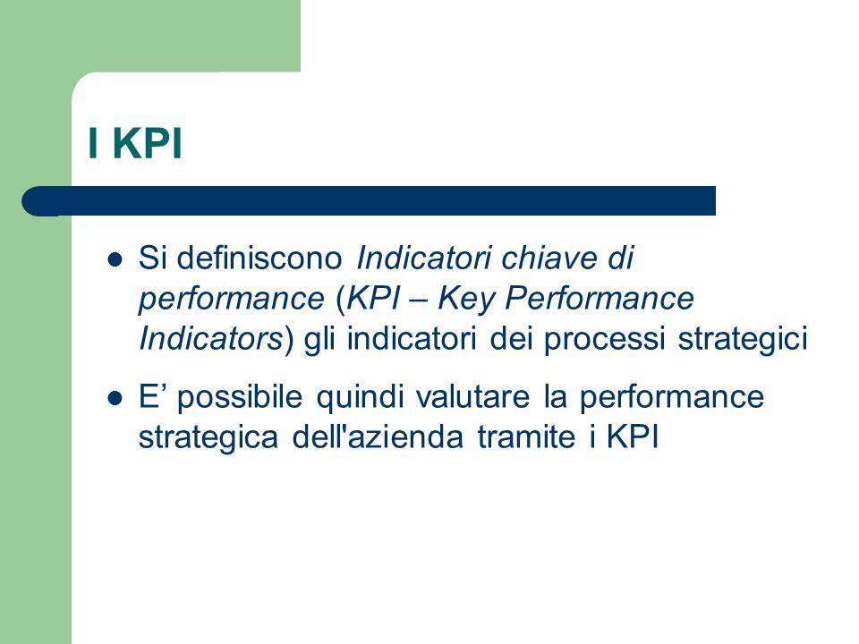 I KPI Si definiscono Indicatori chiave di performance (KPI – Key Performance Indicators) gli indicatori dei processi strategici E possibile quindi val