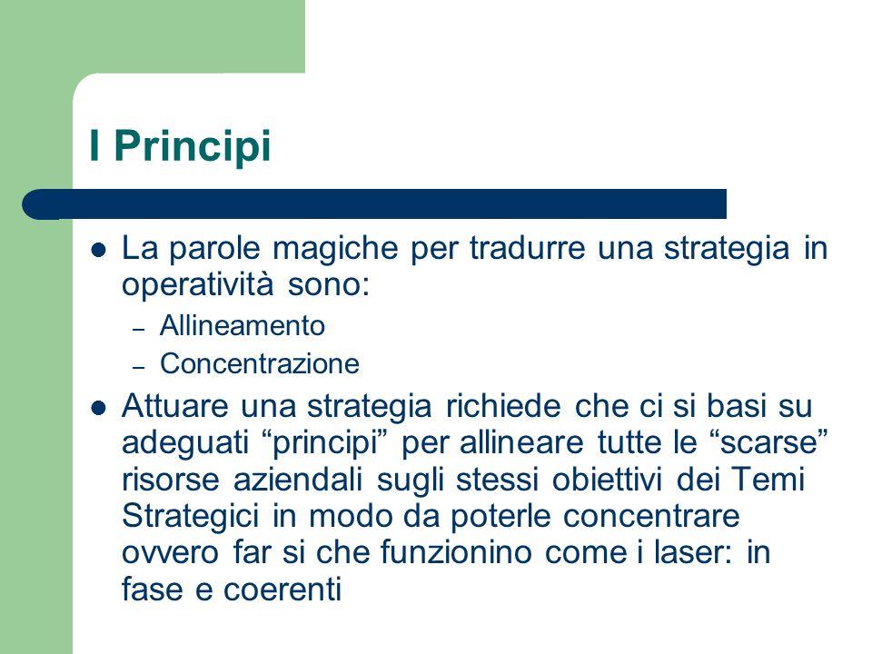 I Principi La parole magiche per tradurre una strategia in operatività sono: – Allineamento – Concentrazione Attuare una strategia richiede che ci si