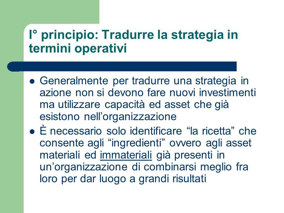 I° principio: Tradurre la strategia in termini operativi Generalmente per tradurre una strategia in azione non si devono fare nuovi investimenti ma ut