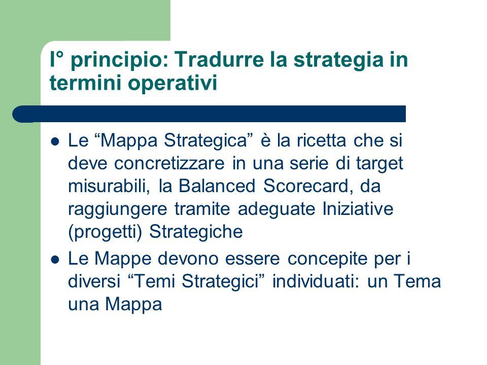 I° principio: Tradurre la strategia in termini operativi Le Mappa Strategica è la ricetta che si deve concretizzare in una serie di target misurabili,
