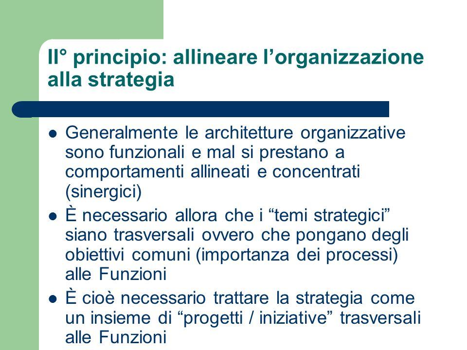 II° principio: allineare lorganizzazione alla strategia Generalmente le architetture organizzative sono funzionali e mal si prestano a comportamenti a