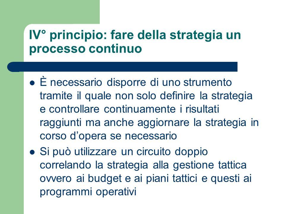 IV° principio: fare della strategia un processo continuo È necessario disporre di uno strumento tramite il quale non solo definire la strategia e cont